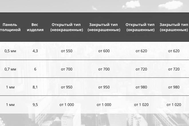 Стильный дизайн презентации 172 - kwork.ru
