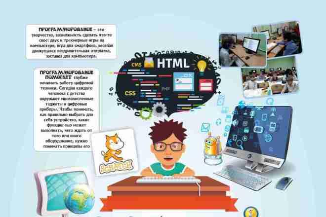 Дизайн - макет быстро и качественно 36 - kwork.ru