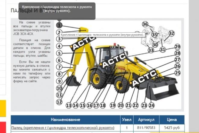 Верстка, Адаптация HTML, CSS, JS из PSD 28 - kwork.ru