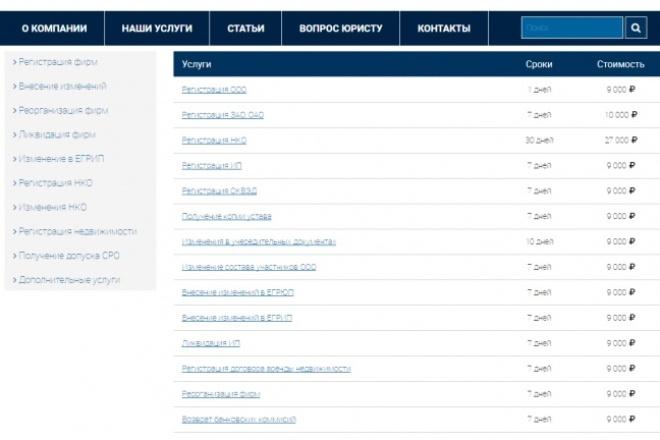 Верстка, Адаптация HTML, CSS, JS из PSD 27 - kwork.ru
