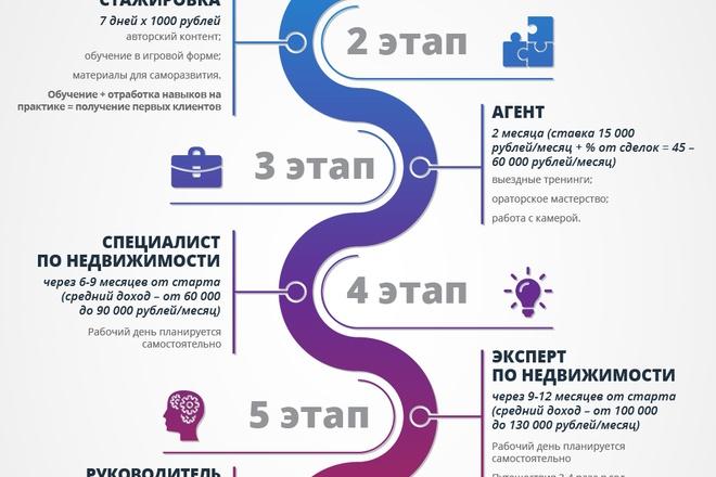 Создам инфографику 15 - kwork.ru