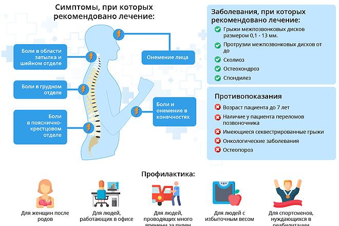 Создам инфографику 14 - kwork.ru