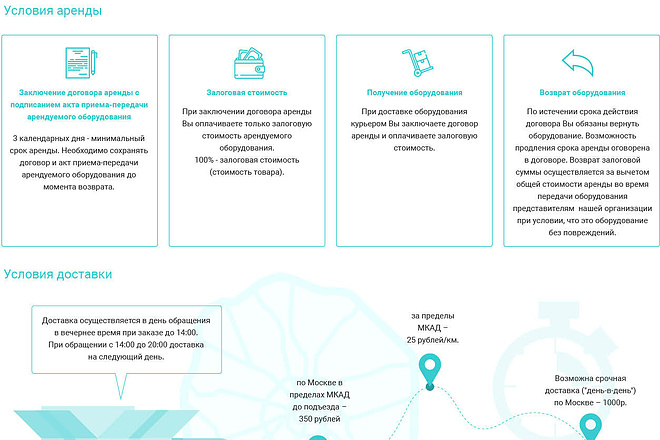 Создам инфографику 16 - kwork.ru