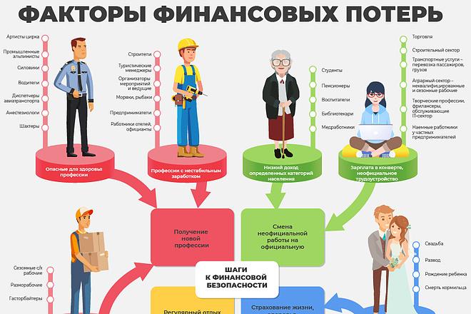 Создам инфографику 18 - kwork.ru