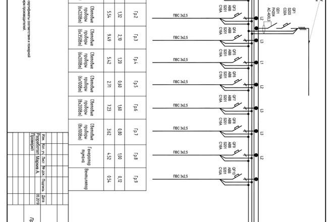 Выполню однолинейную схему электроснабжения 52 - kwork.ru