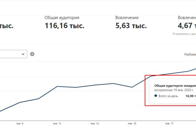 Программа раскрутки в Pinterest 4 - kwork.ru