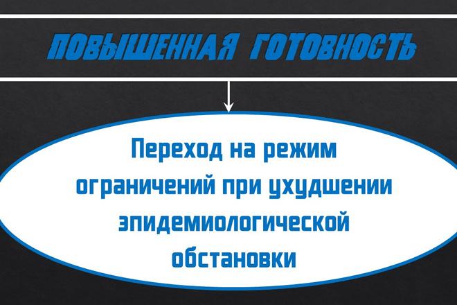 Создание презентаций 13 - kwork.ru