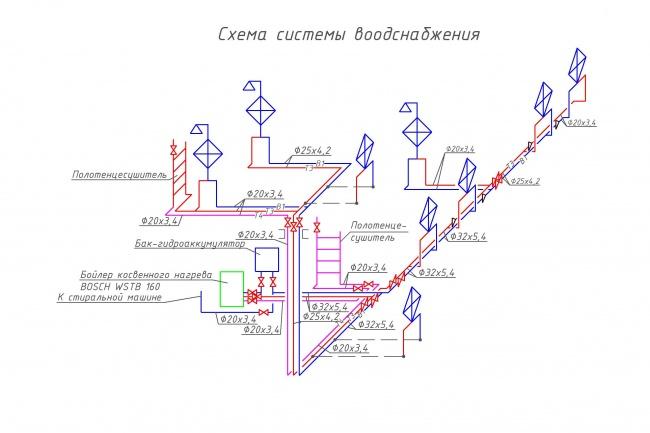 Проектирование отопления и вентиляции коттеджа 5 - kwork.ru