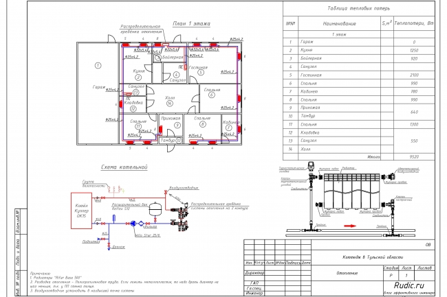 Проектирование отопления и вентиляции коттеджа 3 - kwork.ru