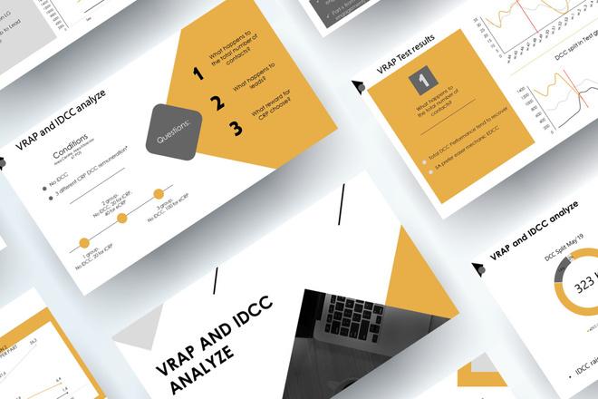 Создание уникальной презентации. Быстро и качественно 7 - kwork.ru