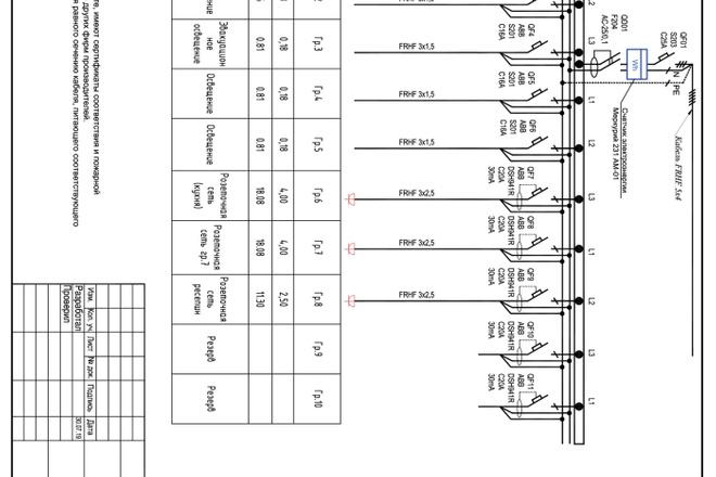 Выполню однолинейную схему электроснабжения 38 - kwork.ru