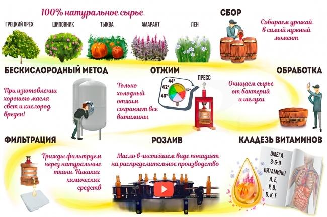 Рисунки и иллюстрации 35 - kwork.ru