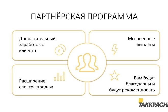 Красиво, стильно и оригинально оформлю презентацию 112 - kwork.ru