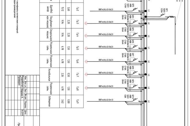 Выполню однолинейную схему электроснабжения 44 - kwork.ru