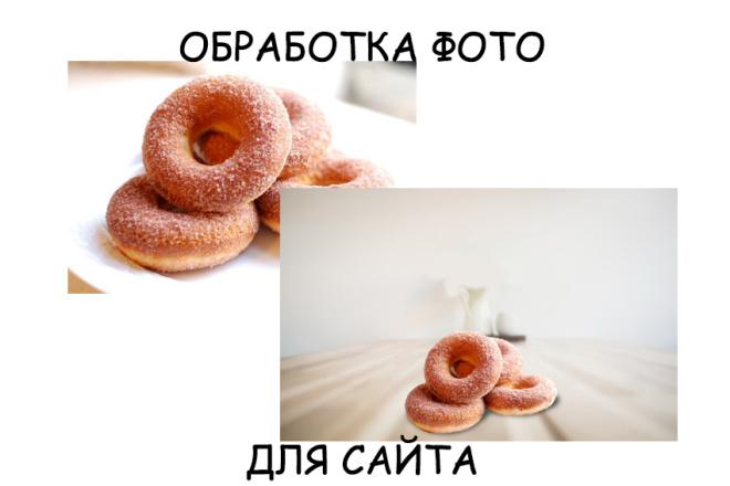Уберу фон с картинок, обработаю фото для сайтов, каталогов 1 - kwork.ru