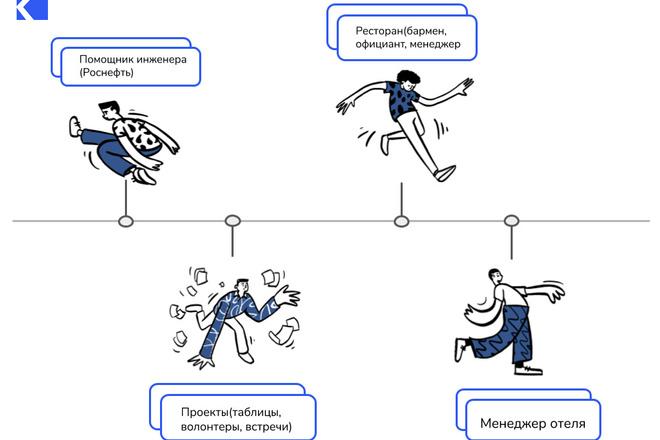Презентация в Google Slides и Figma 8 - kwork.ru