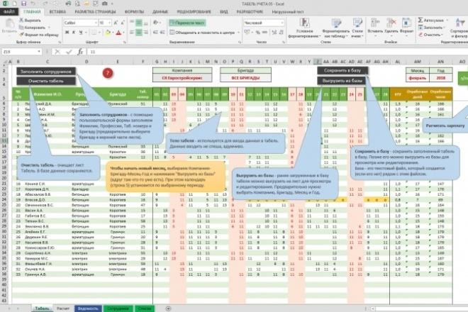 Excel формулы, сводные таблицы, макросы 88 - kwork.ru