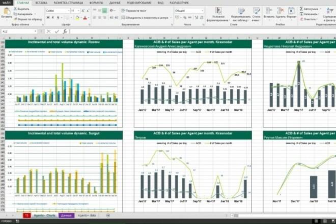 Excel формулы, сводные таблицы, макросы 86 - kwork.ru