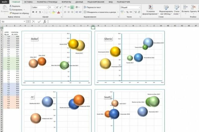 Excel формулы, сводные таблицы, макросы 85 - kwork.ru