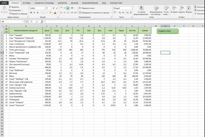 Excel формулы, сводные таблицы, макросы 81 - kwork.ru