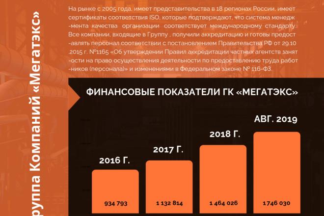 Стильный дизайн презентации 323 - kwork.ru