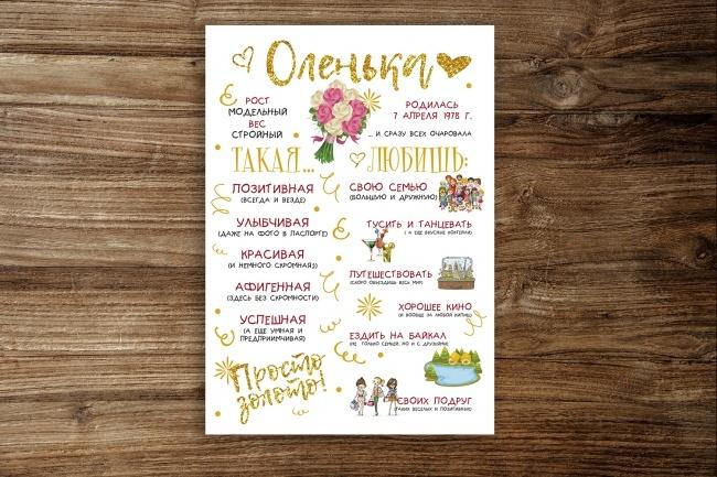 Разработаю дизайна постера, плаката, афиши 40 - kwork.ru