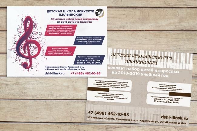 Разработаю дизайна постера, плаката, афиши 37 - kwork.ru
