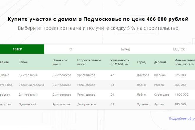 Скопирую одностраничный сайт, лендинг 45 - kwork.ru