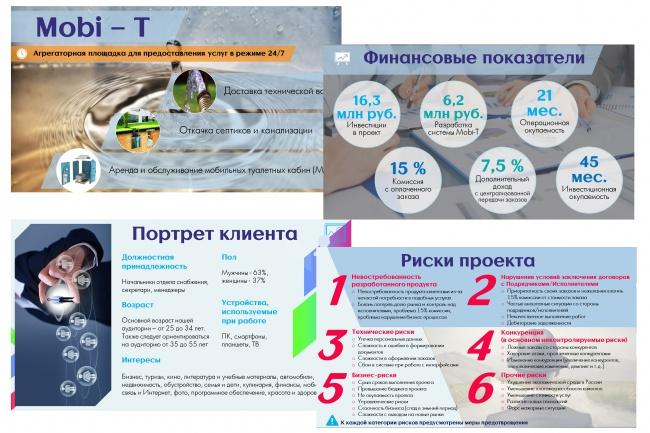 Создание презентации Power Point 18 - kwork.ru
