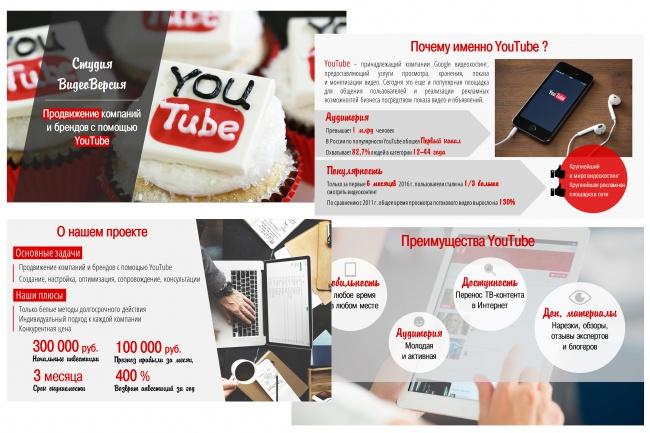 Создание презентации Power Point 16 - kwork.ru