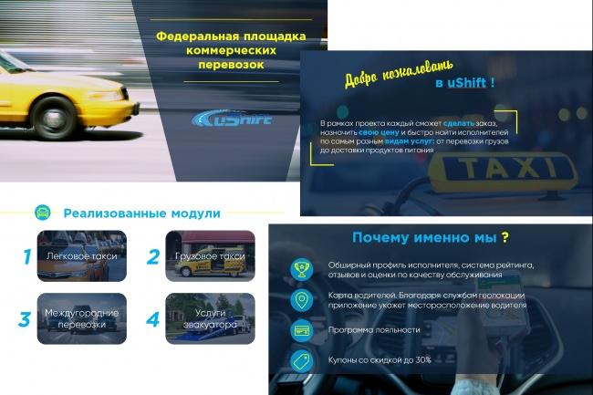Создание презентации Power Point 14 - kwork.ru