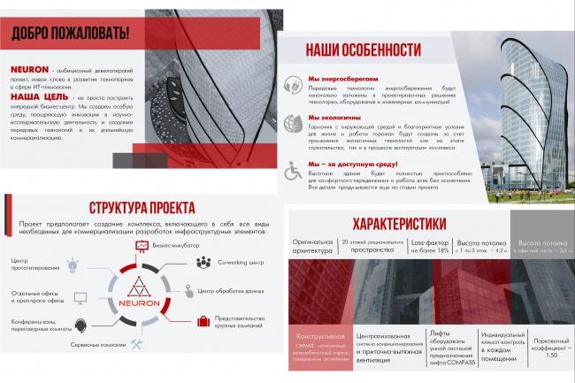 Создание презентации Power Point 7 - kwork.ru