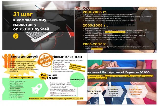 Создание презентации Power Point 19 - kwork.ru
