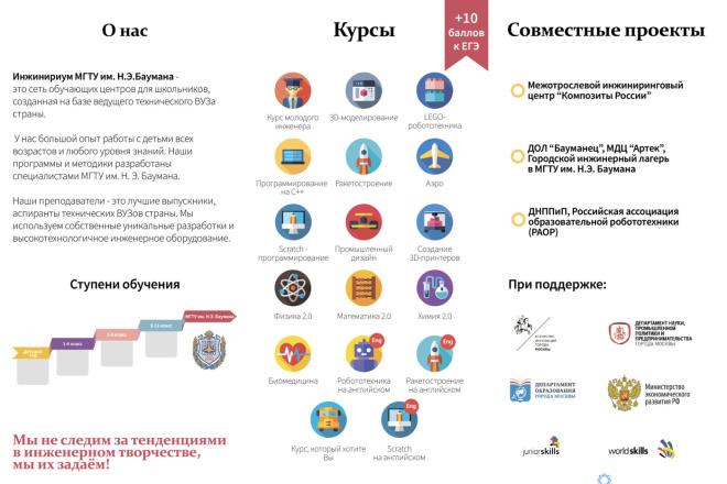 Дизайн евро буклета 2 - kwork.ru