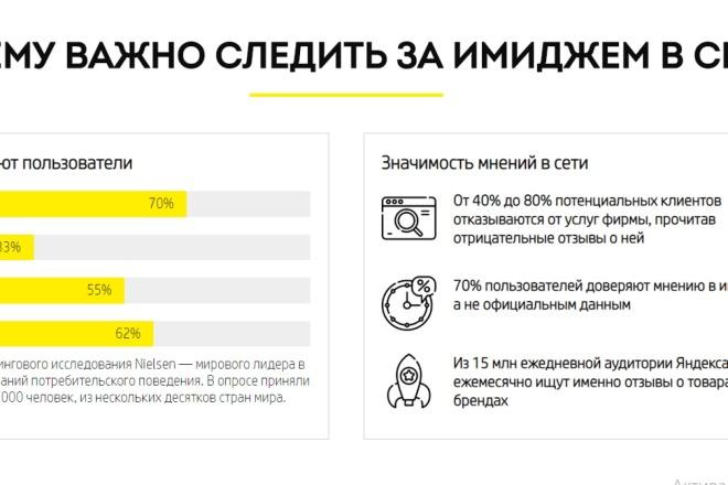 Создам лендинг на вордпресс 14 - kwork.ru