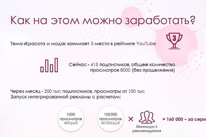 Красиво, стильно и оригинально оформлю презентацию 89 - kwork.ru