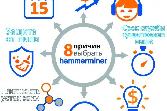 Нарисую Инфографику 1 - kwork.ru