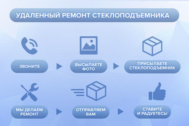 Баннер на сайт 89 - kwork.ru