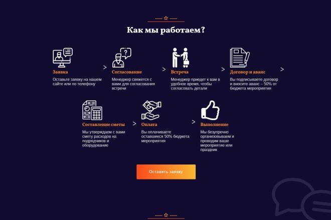 Сайт под ключ. Landing Page. Backend 118 - kwork.ru