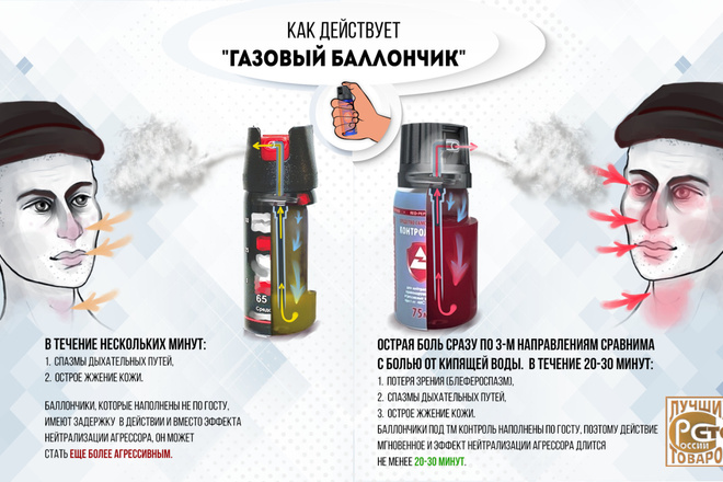 Рисунки и иллюстрации 23 - kwork.ru