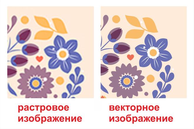 Перевод растрового изображения в вектор 1 - kwork.ru
