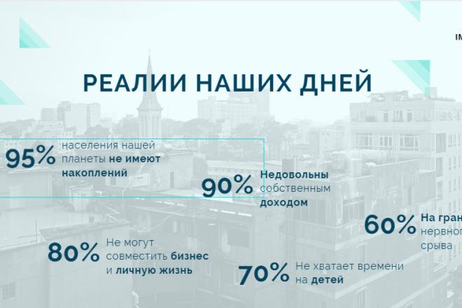 Стильный дизайн презентации 392 - kwork.ru