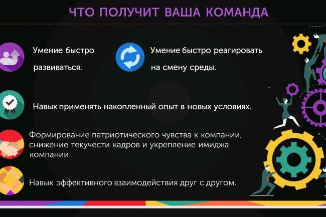 Исправлю дизайн презентации 68 - kwork.ru