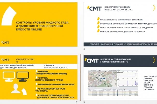 Исправлю дизайн презентации 64 - kwork.ru