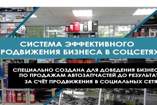 Исправлю дизайн презентации 74 - kwork.ru