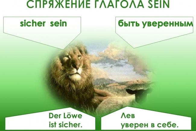 Исправлю дизайн презентации 73 - kwork.ru