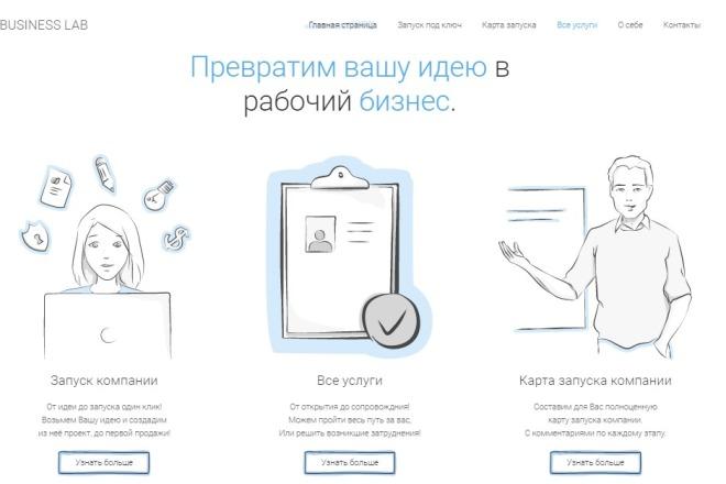 Создам сайт на CMS Joomla 2 - kwork.ru