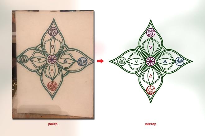 Отрисовка в векторе, формат Coreldraw, по рисунку, фото, сканированию 35 - kwork.ru