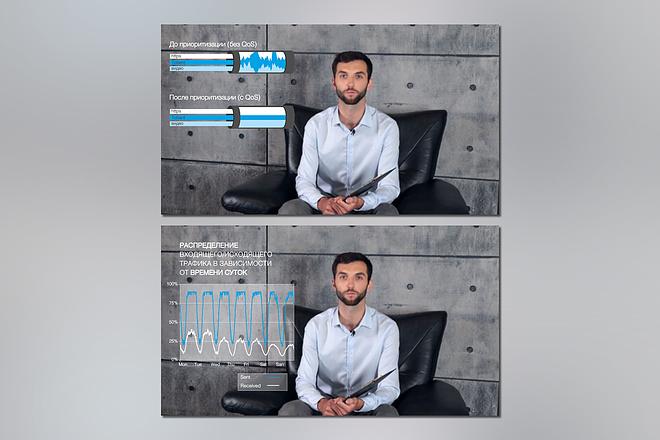 Отрисовка в векторе, формат Coreldraw, по рисунку, фото, сканированию 26 - kwork.ru