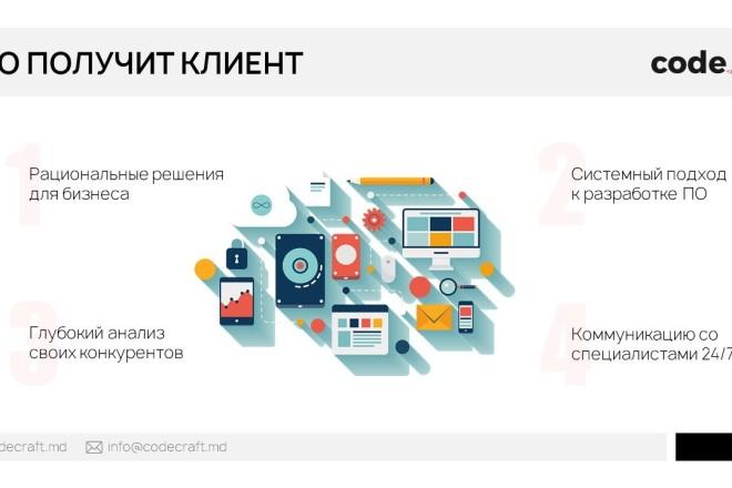 Красиво, стильно и оригинально оформлю презентацию 14 - kwork.ru